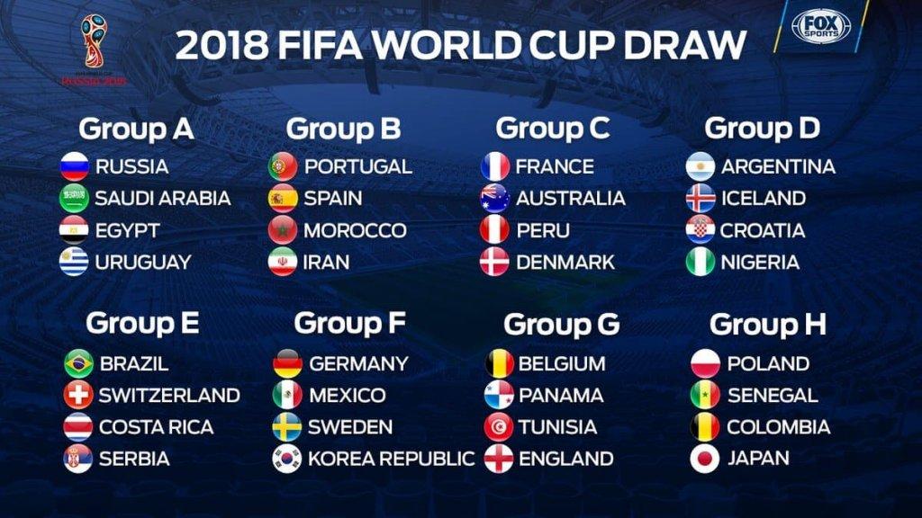 Чемпионат мира по футболу 2018 презентация россия группы — pic 11